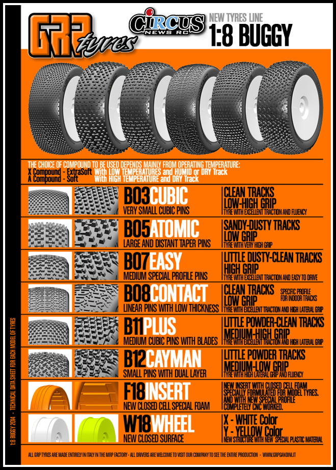 grp pneus